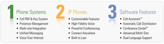 knoxville allworx partner voip phone systems software bn worx overview