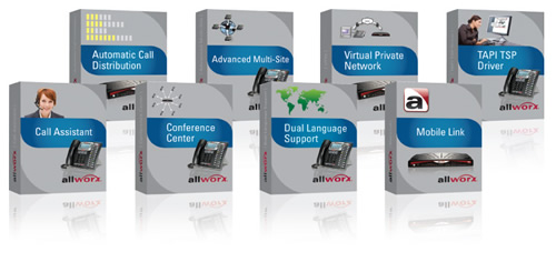 bnworx voip business phone system software knoxville allworx partner